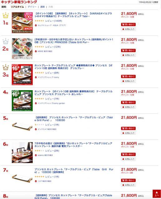 楽天市場キッチン家電ランキング1位〜8位独占!!